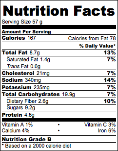 The Nutty Banana Muffin Nutrition Facts